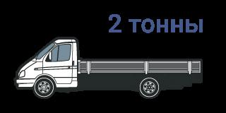 Автомобильные грузоперевозки Газель 2 тонны